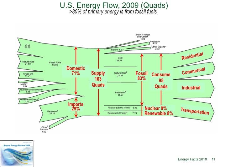 Energy Flow.jpg
